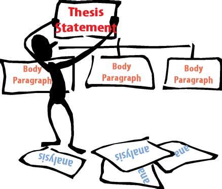 How to write a thesis statement for a persuasive essay